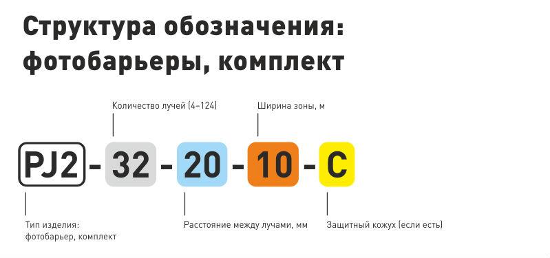 Система обозначения фотобарьеров