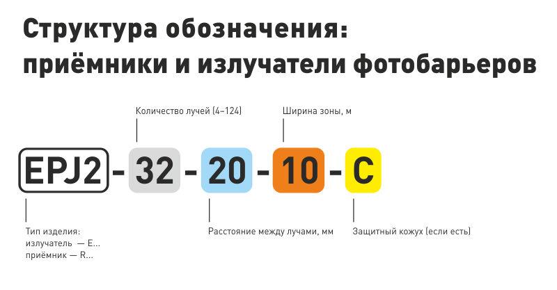 Система обозначения излучателей и приемников фотобарьеров