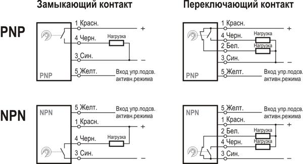 Схемы подключения с внешним управлением подсветкой активного режима