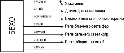 Блок включения ближнего света фар (БВХО) .