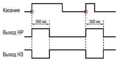 Динамический вариант сенсорной кнопки