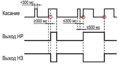 Комбинированный вариант сенсорной кнопки