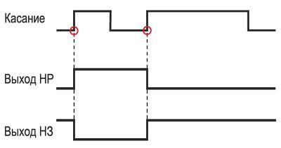 Триггреный вариант сенсорной кнопки